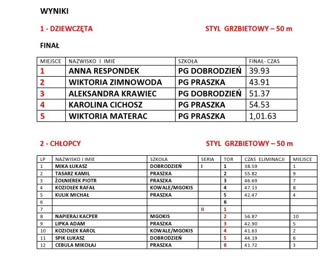SANEPID 2014 - WYNIKI-page0001