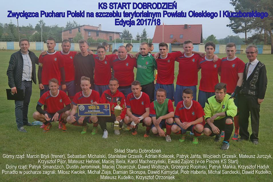 Zwycięstwo w Pucharze Polski i wiatr w żaglach – spóźniony start Start-u?