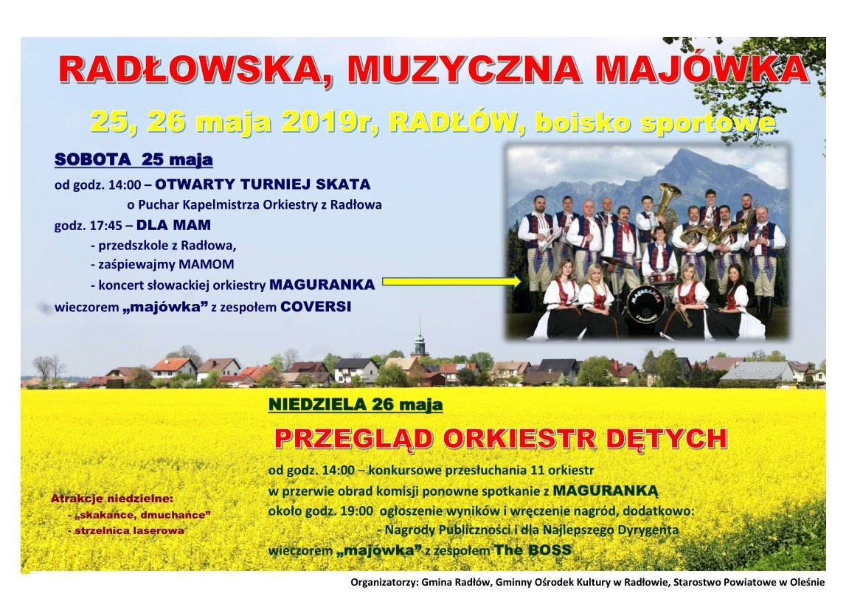 przeglad_orkiestr