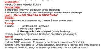 Gorzowskie 3 PL – Runda Finałowa