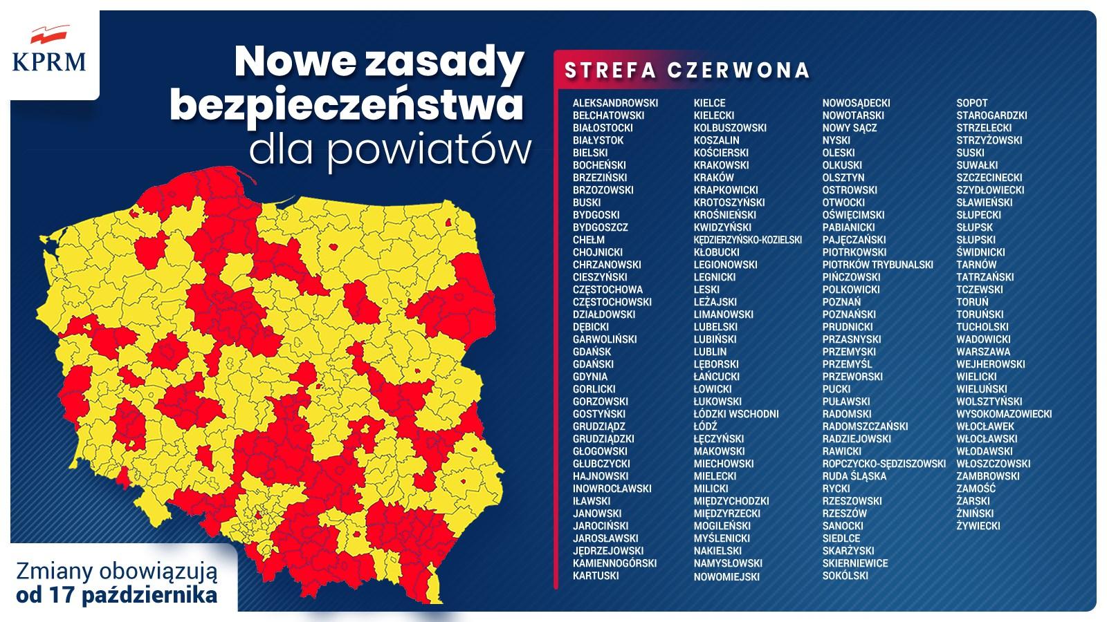 Powiat oleski znów w czerwonej strefie. Ponad 200 osób aktywnych w powiecie!