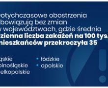 Przedłużenie obostrzeń w województwie opolskim